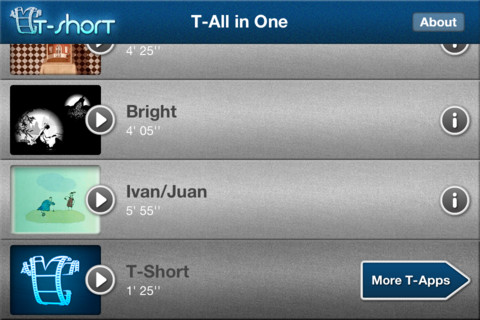 T-All in One iPhone App Review