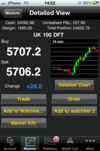 City Trading Pro for iPhone