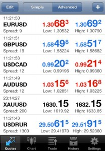 MetaTrader 5 for iPhone