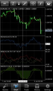 MetaTrader 4 for iPhone