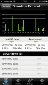 Easy Web Monitor 24x7 iPhone App Review