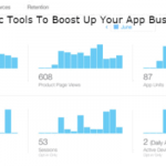 5 Splendid App Analytical Tools To Boost Up Your App Business